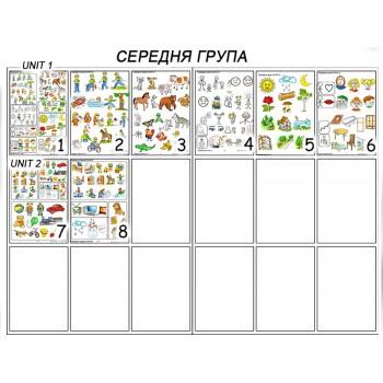 Навчально-методичні плакати для Середньої групи ДНЗ